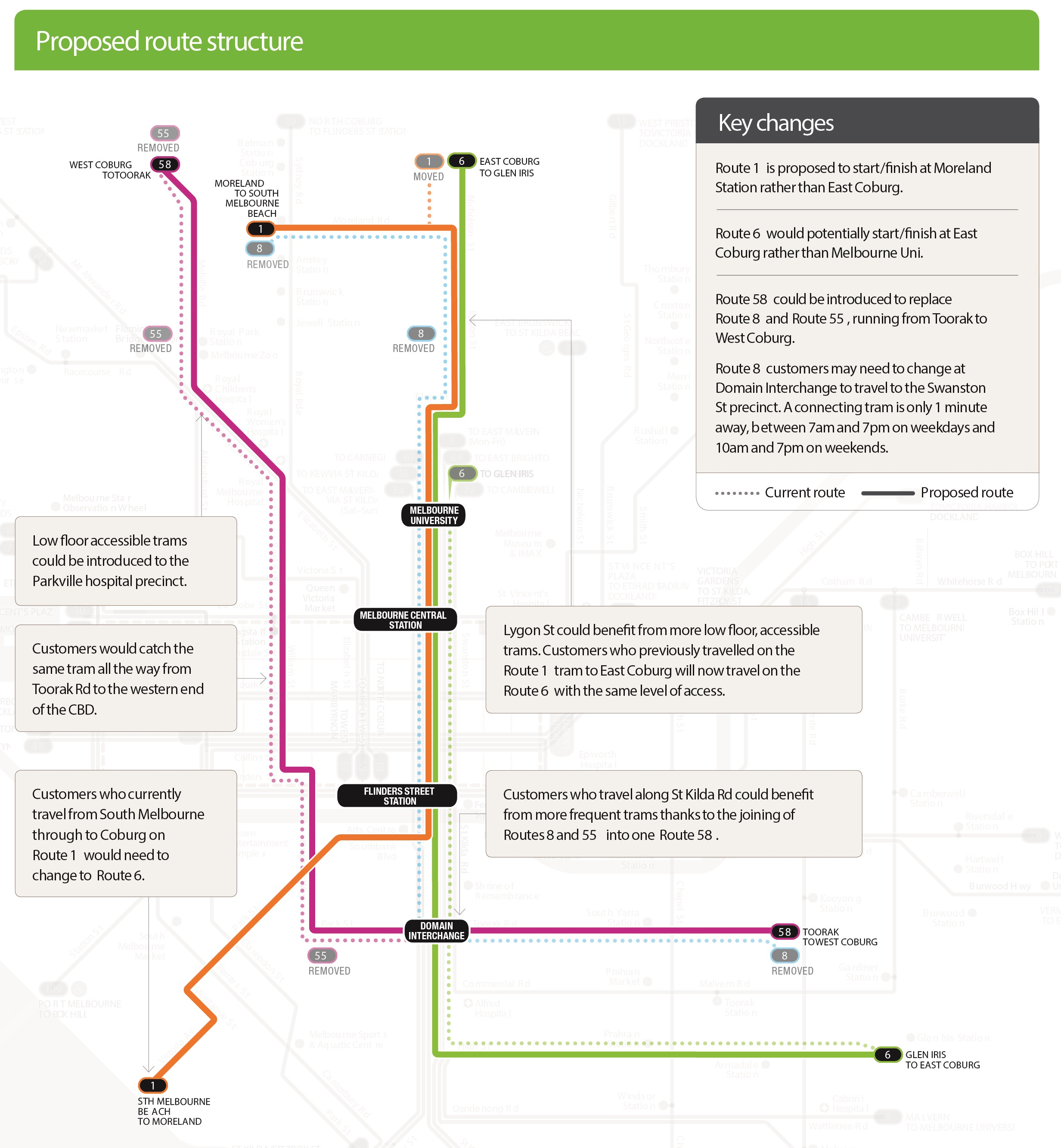 Graphic Proposed route changes in Melbourne Rail Express
